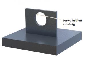 3D fémnyomtatás - nagy furatok felületi minőségének romlása