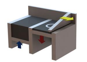 3D fémnyomtatás - porterítő és asztalok mozgásai