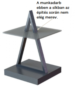 3D fémnyomtatás - merevségi problémák a nyomtatás során