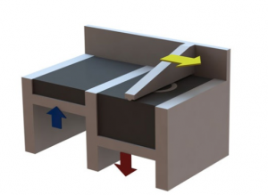 3D fémnyomtatás - nyomtató egységeinek mozgása